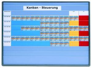 kanban-staffel-v-start